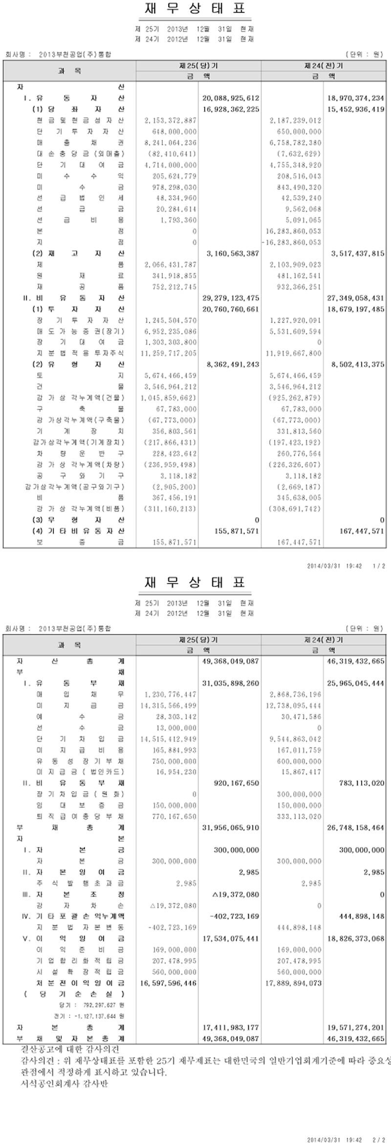 2013년재무상태표1.png